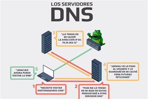 servidor dns en  servidor dns tecnologia preguntas
