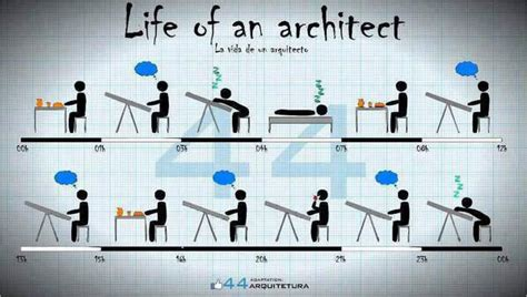 Barch Entrance Exam, Architecture Coaching Classes In