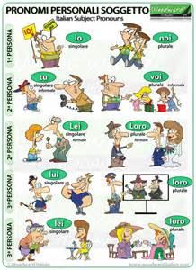 Italian Subject Pronouns