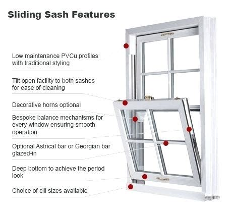 install a kitchen faucet what is a window sash mock sash windows window sash vent