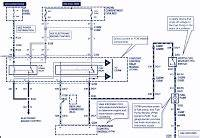 1984 Ford Mustang Wiring Diagram : service owner manual december 2012 ~ A.2002-acura-tl-radio.info Haus und Dekorationen
