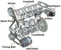 camshaft  crankshaft  connected  engine