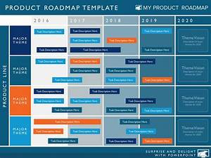 browse our impressive selection of unique roadmap With software development roadmap template