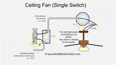 bathroom wall exhaust fan wiring diagrams 3 speed fan switch 5 wire ceiling pull