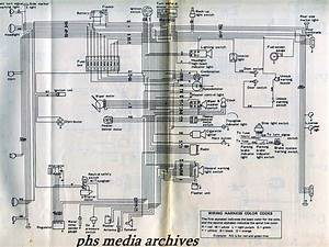 Tech Files Series 1968