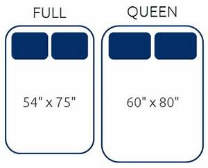 will a queen size mattress fit on a full size bed frame With are full and queen the same size