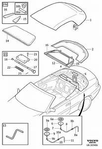 2004 Volvo C70 Convertible Wind Deflector  Overview