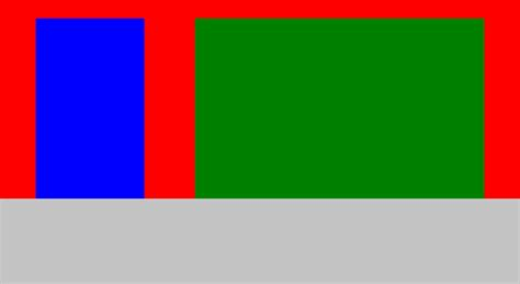 div background color div style color background