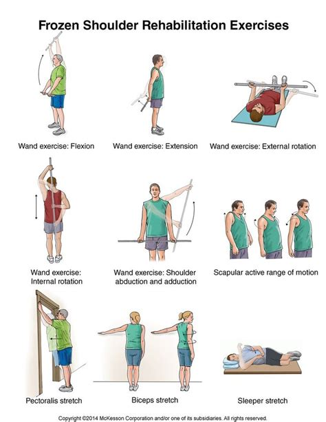 Image result for physical therapy on shoulder