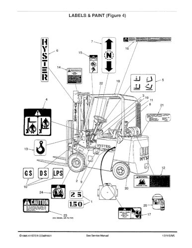 clark forklift engine parts diagram good st wiring diagram
