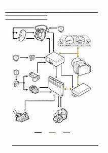 Land Rover Workshop Manuals  U0026gt  Freelander System Description And Operation  U0026gt  Engine Management