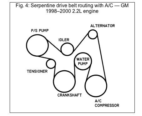 How Can Replace Serpentine Belt Chevy Cavalier