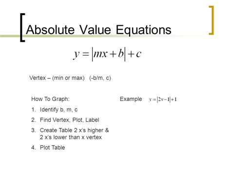 Algebra Ii Chapter 2 Mrs Lowery's Notes!  Ppt Download