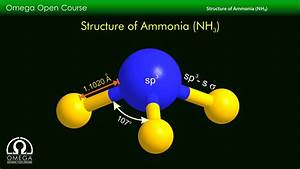 Molecular Structure Of Ammonia Nh3  U2013 Lewis Dot Diagram For