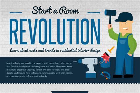 trends in bathroom design 49 interior design company names brandongaille com