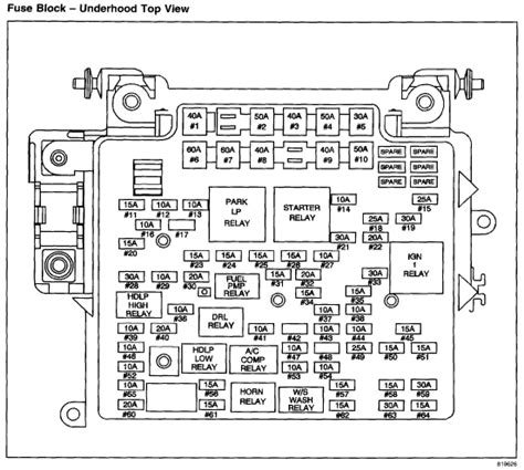 Diagram Of Fuse Box On 2007 Hummer H3 by My H2 Hummer Will Not Turn Of The Key Will Not Turn The