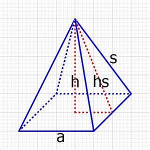 Höhe Von Pyramide Berechnen : pyramide wie berechnet man in einer pyramide ha ~ Themetempest.com Abrechnung