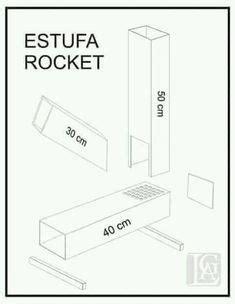 rocket stove plans   technology