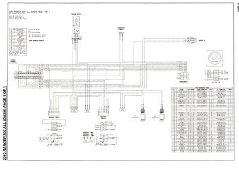 2015 polaris rzr 900 ignition wiring diagram polaris rzr