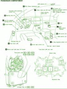 similiar 2006 nissan armada fuse diagram keywords nissan armada fuse diagram nissan image about wiring diagram