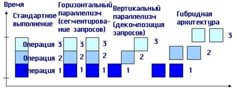 Инсоляция. Таблицы солнечной инсоляции приведены в даном материале.