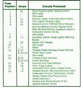 1984 Ford F 250 460 Wiring Diagram : 1984 ford f250 fuse box diagram circuit wiring diagrams ~ A.2002-acura-tl-radio.info Haus und Dekorationen