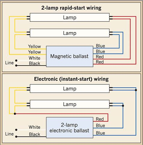 4 l t12 ballast wiring diagram ceiling lighting troubleshooting fluorescent lights that