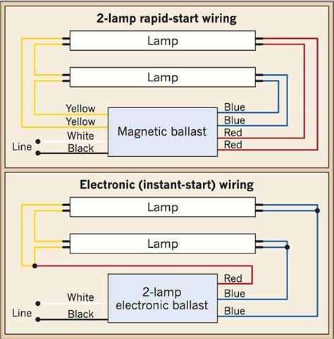 ceiling lighting troubleshooting fluorescent lights that flicker fluorescent light ballast