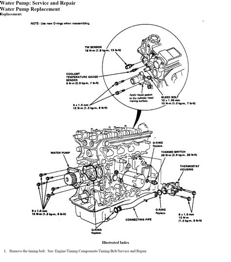 how do i get a diagram to replace the water on a 1990 acura integra