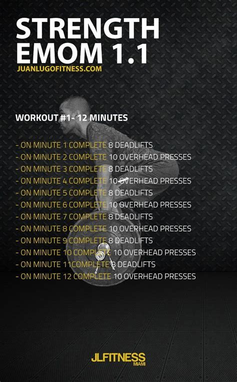 emom workout kettlebell workouts training wod strength challenge cardio benefits juanlugofitness deadlifts minute