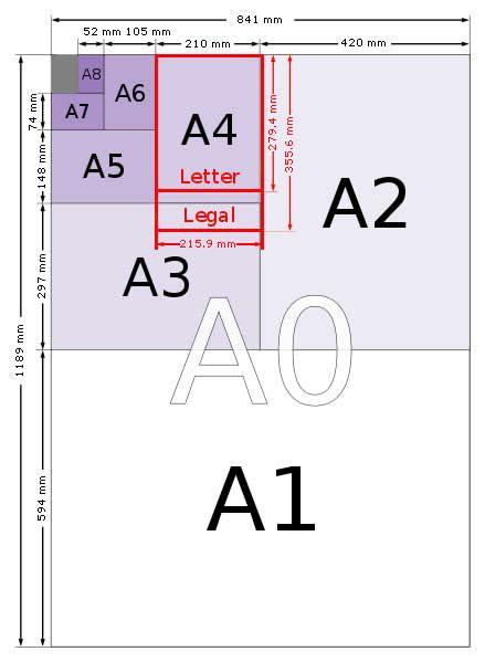 how big is letter size paper a paper sizes a0 a1 a2 a3 a4 a5 a6 a7 a8 a9 a10 51224