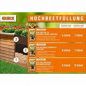 Hochbeet Aufbau Schichten : schichten im hochbeet schichten im hochbeet hochbeet ~ Articles-book.com Haus und Dekorationen