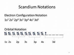Orbital Diagram For Scandium