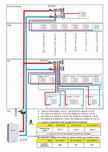 Radiateur Basse Temperature Fonte : chaudi re gaz basse temp rature et radiateur ~ Edinachiropracticcenter.com Idées de Décoration