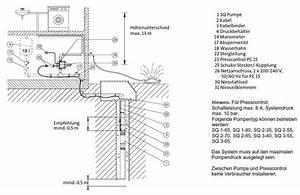 Brunnen Pumpe Hauswasserwerk : anf ngerfrage wassertechnik und druckschalter brunnenbau forum ~ Frokenaadalensverden.com Haus und Dekorationen