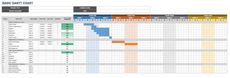 gantt chart  google spreadsheet