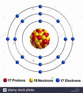 Electrons Stock Photos  U0026 Electrons Stock Images