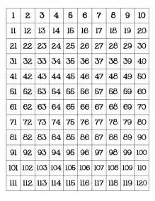 HD wallpapers printable blank number chart to 120