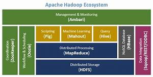 Introduction To Hadoop  U2013 Big Data Path