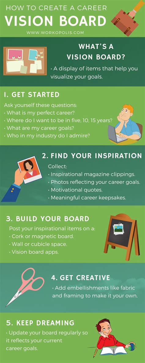 Exles Of Career Goals by Best 25 Career Goals Ideas On Goals
