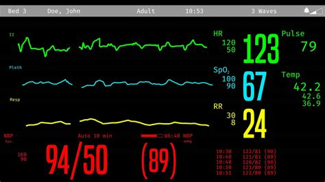 Vital signs, normal vital signs for adults, infants