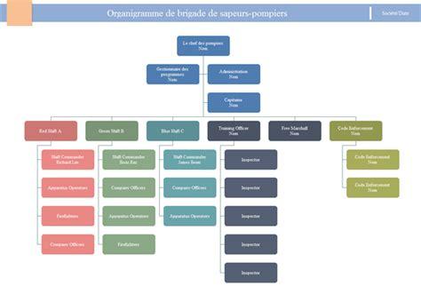 hierarchie cuisine organigramme hiérarchique