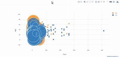 Plotly Interactive Bubble Chart Pandas Dataframes Plots
