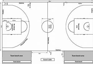 Basketball Court Diagrams Printable