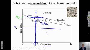 Introduction To Phase Diagrams  Texas A U0026m  Intro To Materials  Msen 201
