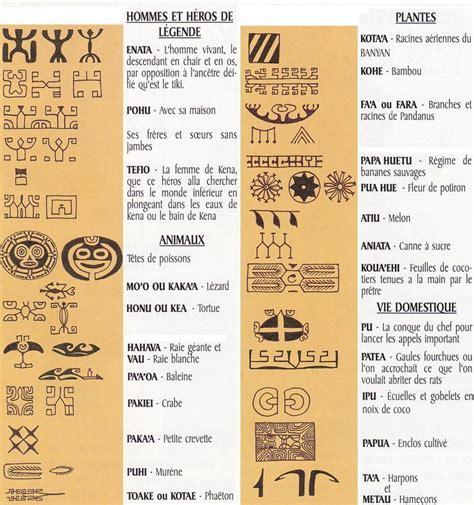 Symbole Des Tatouage Marquisien  Tatouage Polynésien