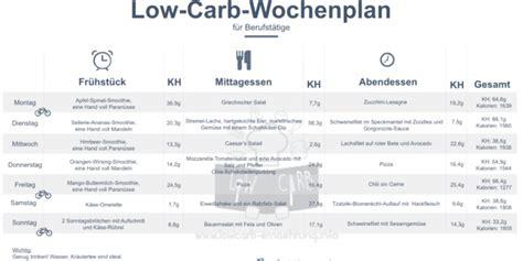 gesunde ernährung rezepte wochenplan low carb wochenplan f 252 r berufst 228 tige