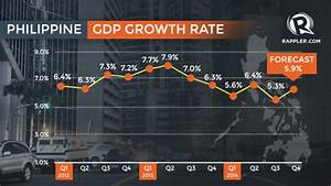 NEDA chief: PH economy to expand faster in Q4