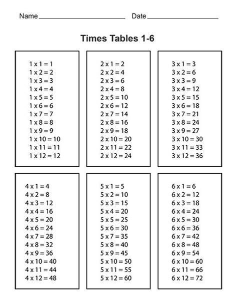 times tables worksheets mathmatics pinterest times tables worksheets times tables and