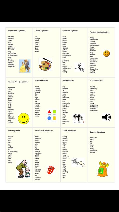 1000+ Ideas About List Of Adjectives On Pinterest  Personality List, Adjective List And